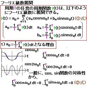 フーリエ級数展開1_r1